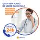 teleorientação médica do círculo